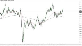 GBP/USD GBP/USD Technical Analysis for October 27, 2020 by FXEmpire