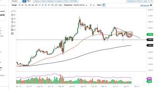 GOLD - USD Gold Technical Analysis for the Week of October 25, 2021 by FXEmpire