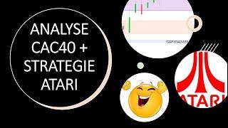 ATARI Analyse technique du CAC40 et Stratégie sur ATARI