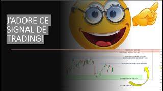 CAC40 INDEX Bourse et CAC40: analyse technique et stratégie de trading à 65% de réussite (25/10/20)