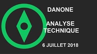 DANONE Avis d'Expert Danone: Turbo Infini Call RK50B