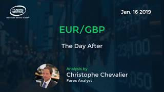 EUR/GBP EUR/GBP: The Day After