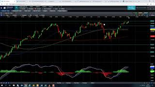 CAC40 INDEX Will the CAC 40 break higher? - 19th September  2019