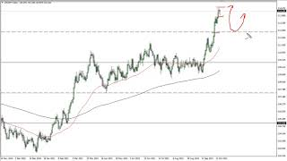USD/JPY USD/JPY Technical Analysis for October 20, 2021 by FXEmpire