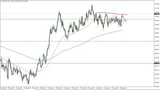 USD/JPY USD/JPY Technical Analysis for September 27, 2021 by FXEmpire