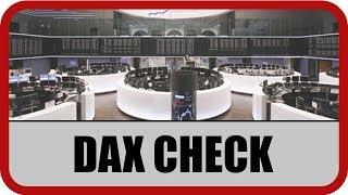 DAX30 Perf Index DAX-Check: Leitindex hat nun Potenzial bis ca. 11.550 Punkte