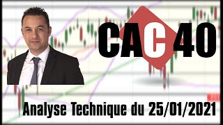 CAC40 INDEX CAC 40   Analyse technique du 25-01-2021 par boursikoter