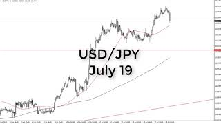 USD/JPY USD/JPY Technical Analysis for July 19, 2018 by FXEmpire.com