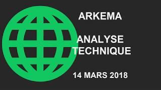 ARKEMA Avis d'Expert Arkema: Turbo Infini Call SY45B
