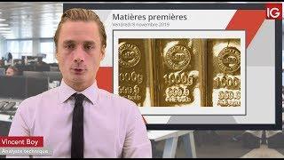 GOLD - USD Bourse - GOLD, l'espoir et le dollar- IG 08.11.2019