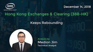 Hong Kong Exchanges and Clearing (388-HK) Keeps Rebounding