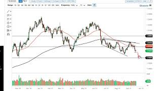EUR/USD EUR/USD and GBP/USD Forecast September 22, 2021