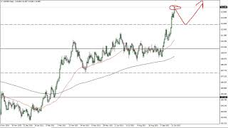 USD/JPY USD/JPY Technical Analysis for October 18, 2021 by FXEmpire