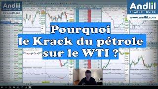 WTI CRUDE OIL Pourquoi le Krach du pétrole sur le WTI ?  Quels sont les raisons et les conséquences de ce Krach ?