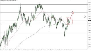 GBP/USD GBP/USD Technical Analysis for October 27, 2021 by FXEmpire