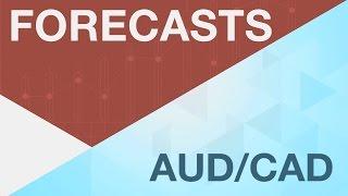 AUD/CAD Projections pour l'AUD/CAD