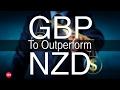 GBP/NZD: фунт преобладает