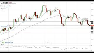 AUD/USD AUD/USD Technical Analysis For October 30, 2020 By FX Empire