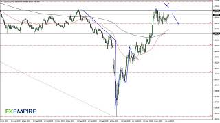 AUD/USD AUD/USD Technical Analysis for July 6, 2020 by FXEmpire
