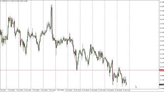 USD/JPY USD/JPY Technical Analysis for October 17, 2017 by FXEmpire.com