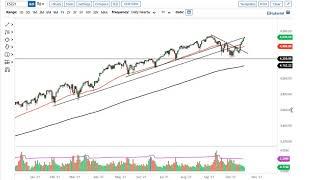 NASDAQ100 INDEX S&P 500 and NASDAQ 100 Forecast October 21, 2021