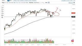 DAX40 PERF INDEX DAX and IBEX Forecast October 22, 2021