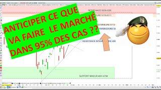 CAC40 INDEX Bourse et CAC40: analyse technique et ébauche de stratégie de trading à 95% de réussite (22/10/20).