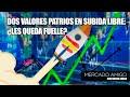 Mercado Amigo | Dos valores patrios en subida libre: ¿les queda fuelle?