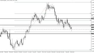 EUR/USD EUR/USD Technical Analysis for the week of November 19, 2018 by FXEmpire.com
