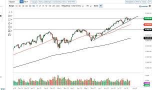NASDAQ100 INDEX S&P 500 and NASDAQ 100 Forecast August 4, 2021