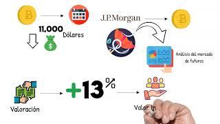 BITCOIN BITCOIN | A punto del ASALTO a los 12.000 DÓLARES | CRIPTOMONEDA
