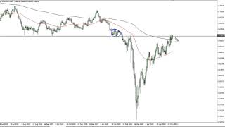 AUD/USD AUD/USD Technical Analysis for June 1, 2020 by FXEmpire
