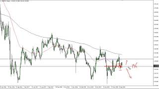 GBP/JPY GBP/JPY Technical Analysis for the Week of October 19, 2020 by FXEmpire