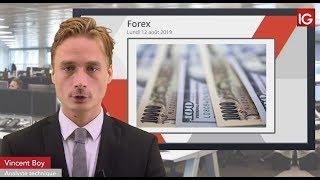 DAX30 Perf Index Bourse - DAX, un retour sous les 11600 intraday? - IG 12.08.2019