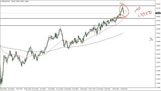 GBP/USD GBP/USD Technical Analysis for March 1, 2021 by FXEmpire