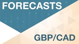 GBP/CAD Prévisions sur GBP/CAD