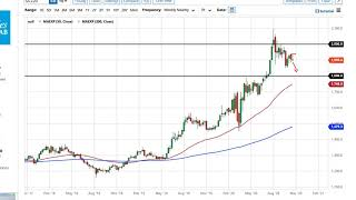 GOLD - USD Gold Technical Analysis for the Week of October 26, 2020 by FXEmpire