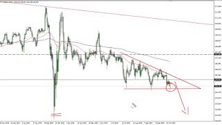 USD/JPY USD/JPY Technical Analysis for October 29, 2020 by FXEmpire
