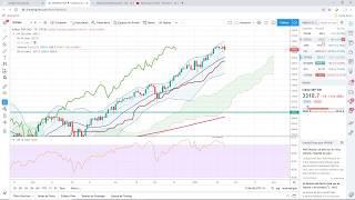 CAC40 INDEX Analysedesmarches.fr - Point de marché du 24/01/20