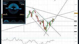 GOLD - USD Marknadssvepet 19 november | DAX, OMX, SP500, EURUSD, USDJPY, Crude, Guld