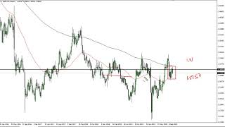 GBP/USD GBP/USD Technical Analysis for the Week of October 19, 2020 by FXEmpire