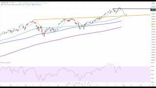 DOW JONES INDUSTRIAL AVERAGE Wall Street - Kein Schritt nach vorne...