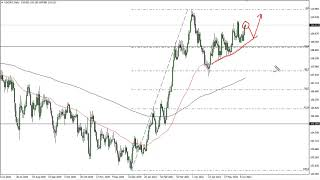 USD/JPY USD/JPY Technical Analysis for June 16, 2021 by FXEmpire