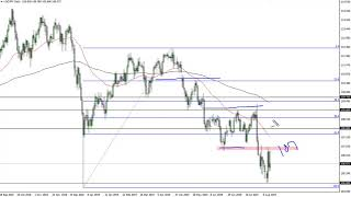 USD/JPY USD/JPY Technical Analysis for August 16, 2019 by FXEmpire