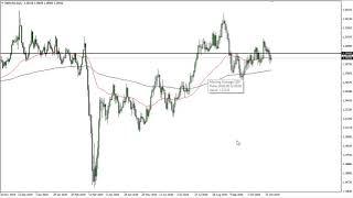 EUR/USD EUR/USD and GBP/USD Forecast November 2, 2020