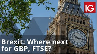 FTSE 100 Brexit votes in Parliament | Where next for GBP, FTSE?
