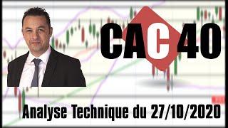CAC40 INDEX CAC 40   Analyse technique du 27-10-2020 par boursikoter