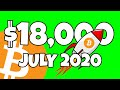 BITCOIN TO $18,000 BY JULY - 4 REASONS WHY...