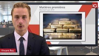 GOLD - USD Bourse - GOLD, correction technique ? - IG 05.06.2019