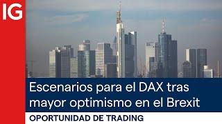 DAX30 PERF INDEX Escenarios para el DAX ante la situación de optimismo | Oportunidad de trading